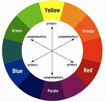Secrets for the right color combinations in men's clothing